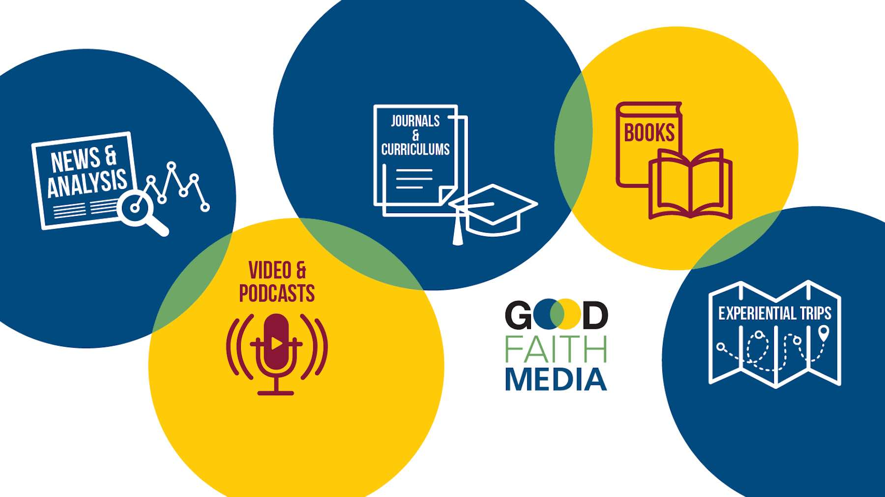 FAQ: Your Good Faith Media Questions Answered